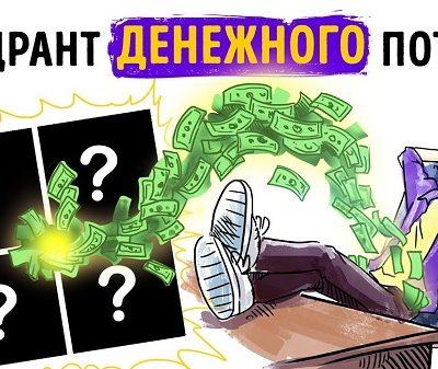 Квадрант денежного потока